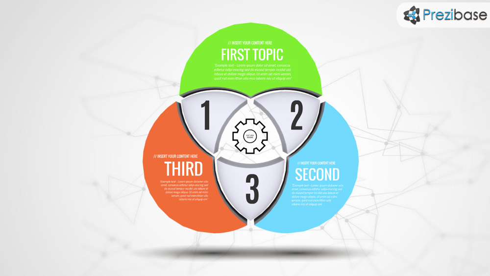 3-set venn diagram prezi template | prezibase, Modern powerpoint
