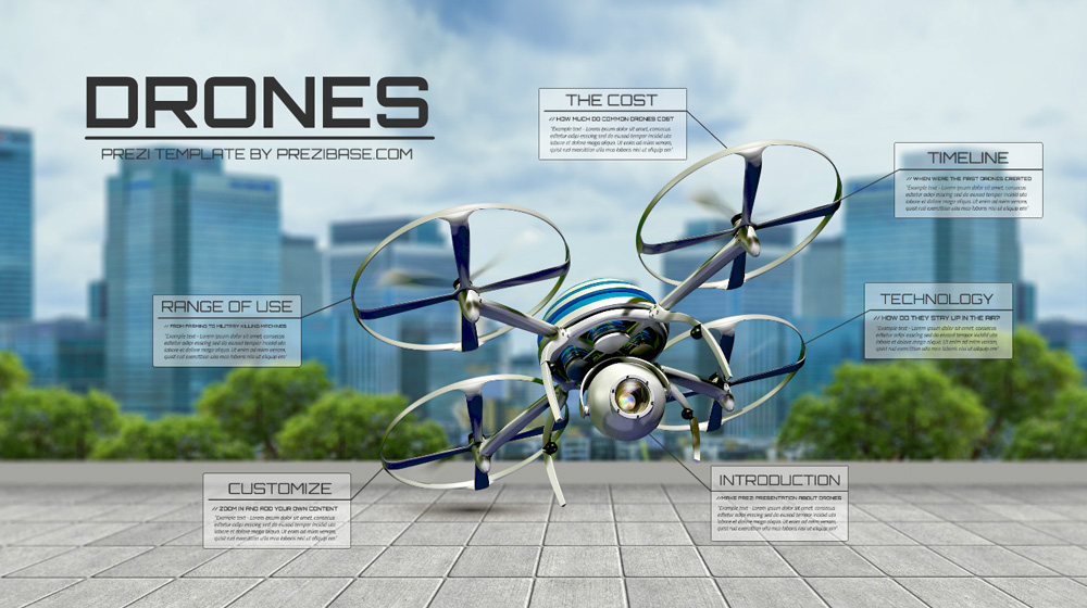 Drones in city aviation technology prezi template