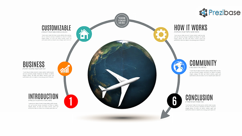 Spinning World 3D business animated prezi templates