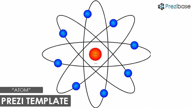 free atom science school prezi template