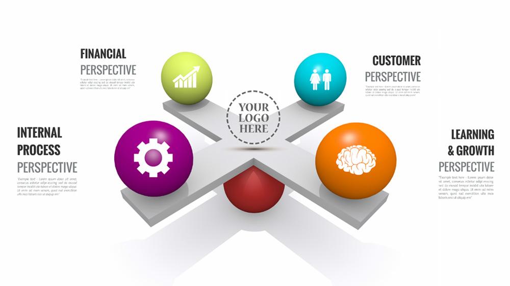 3D balanced scorecard business management prezi template for presentations