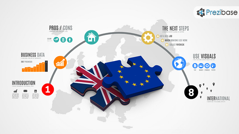 Brexit britain leave europeal union prezi template
