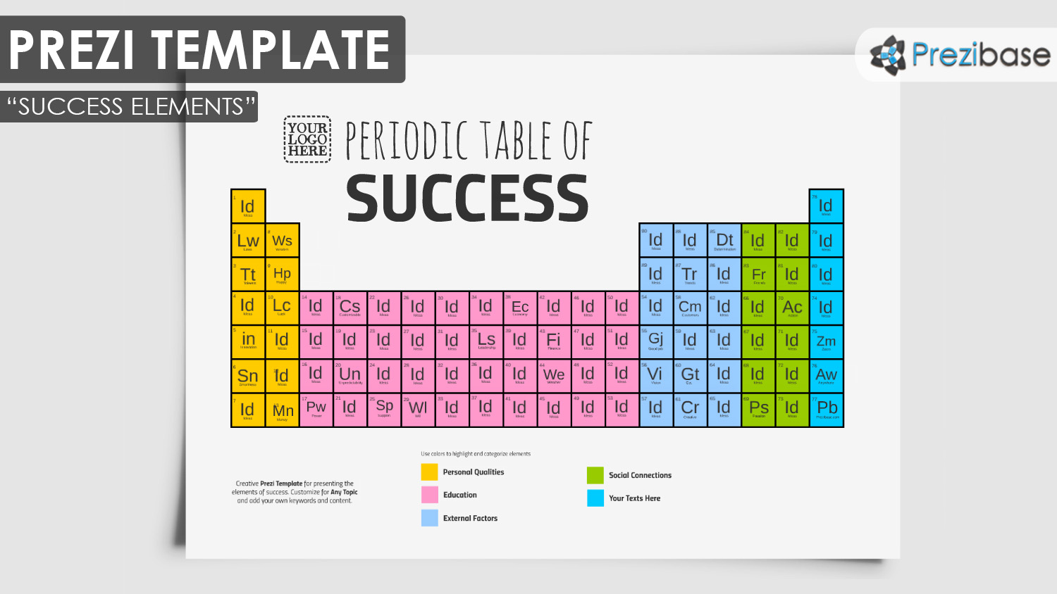 Periodic table of ideas creative prezi template for school