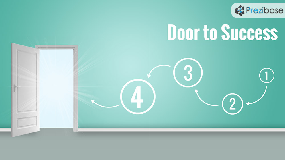 Door to success door opener opportunity prezi template