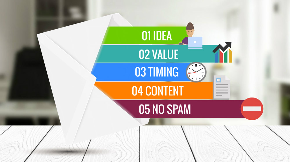 Email marketing 3D Prezi Template