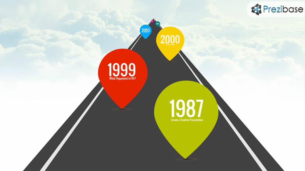 free roadmap timeline prezi presentation template