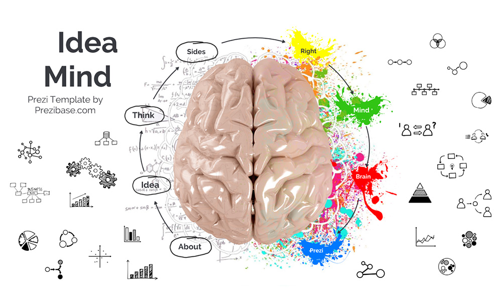 mind map prezi template with brain