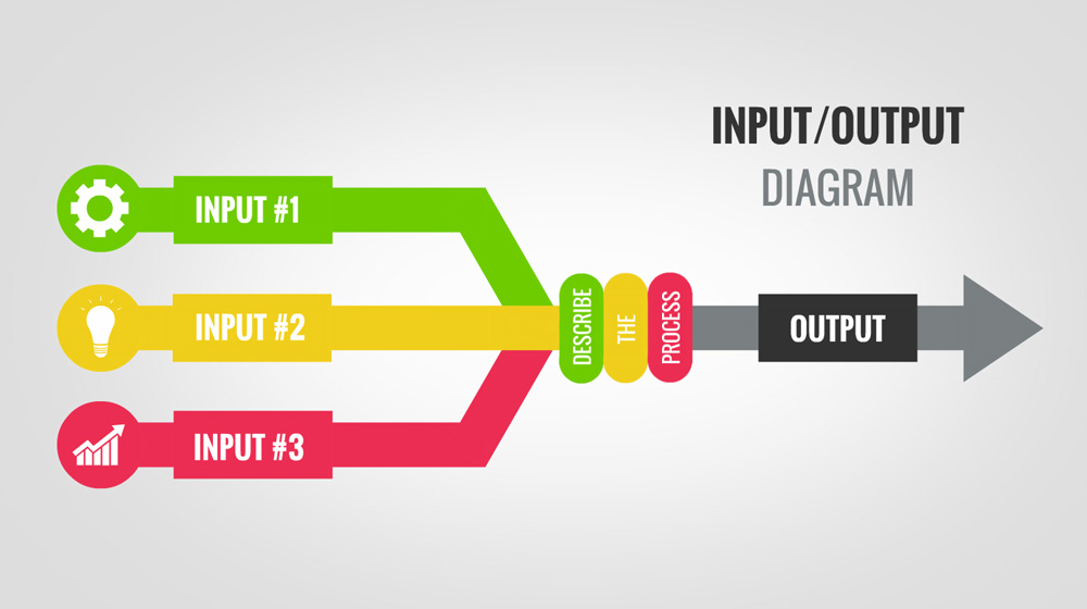 input output diagrams free prezi templates | prezibase input output diagram