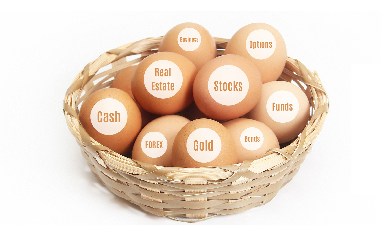 Investing Prezi template eggs in one basket rule