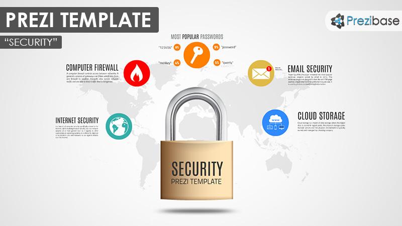 online internet security prezi template
