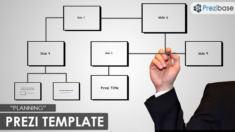 planning manager draw graph organize prezi template