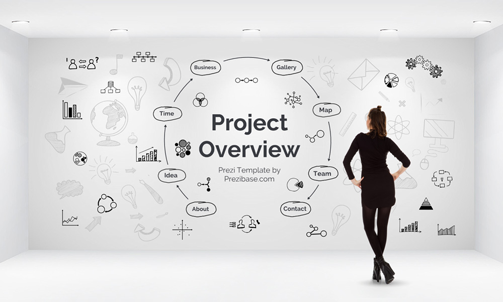 Project overview Prezi Template with business plan sketched on a wall