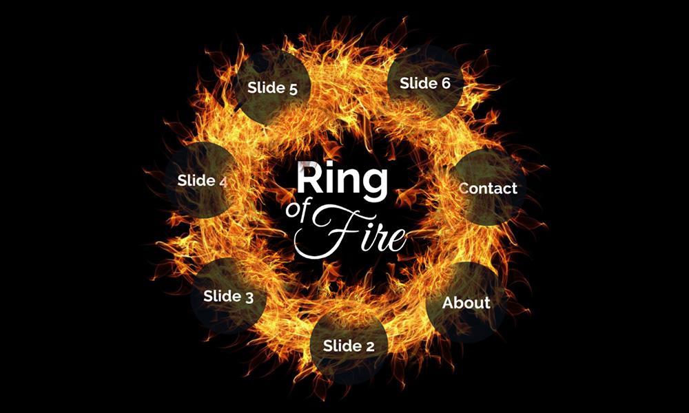 Ring of fire burning flames sphere prezi next presentation template