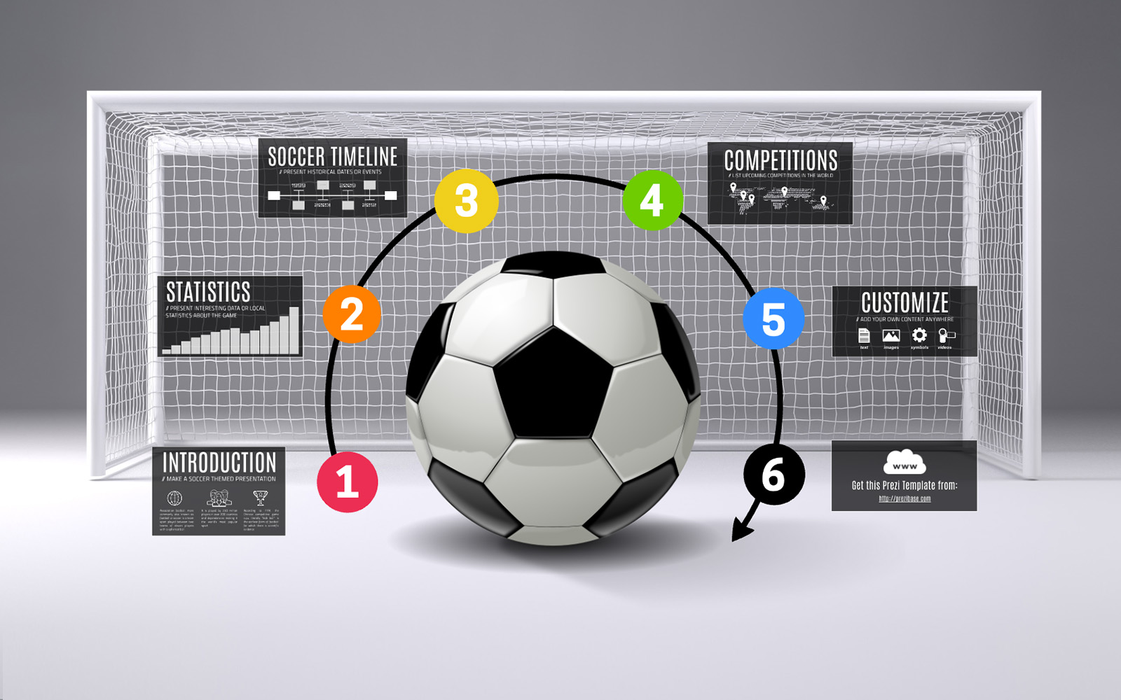 Soccer and Football 3D infographic Prezi presentation template