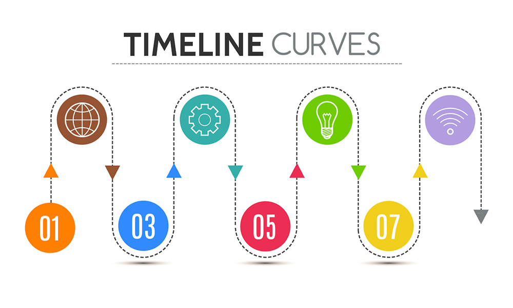 Colorful curved line waves timeline Prezi presentation template