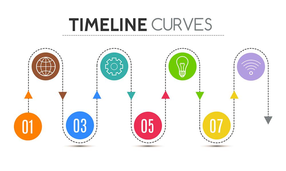timeline curves presentation prezi template prezibase