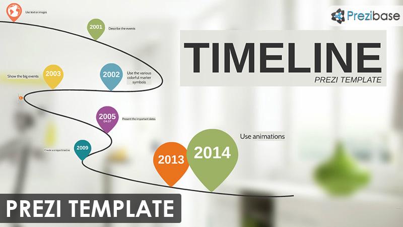 timeline prezi template
