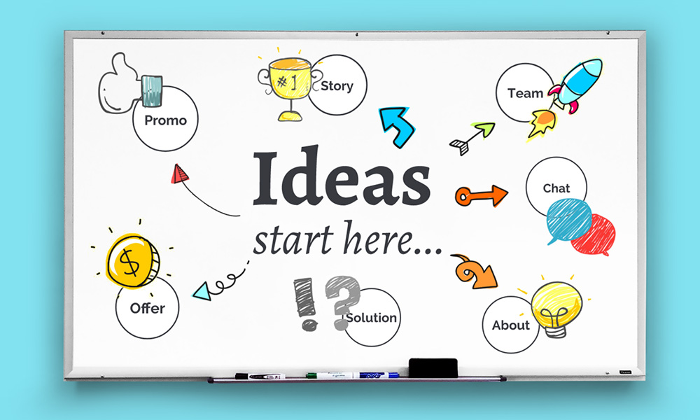 school whiteboard template for prezi