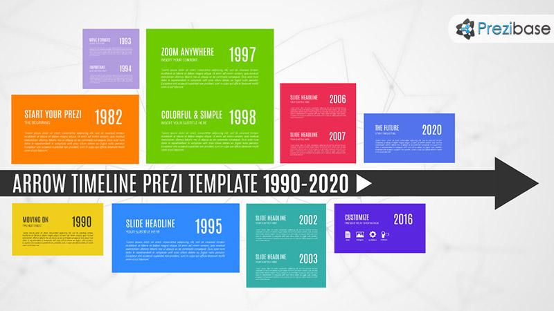 Arrow diagram timeline history for company prezi template for presentations