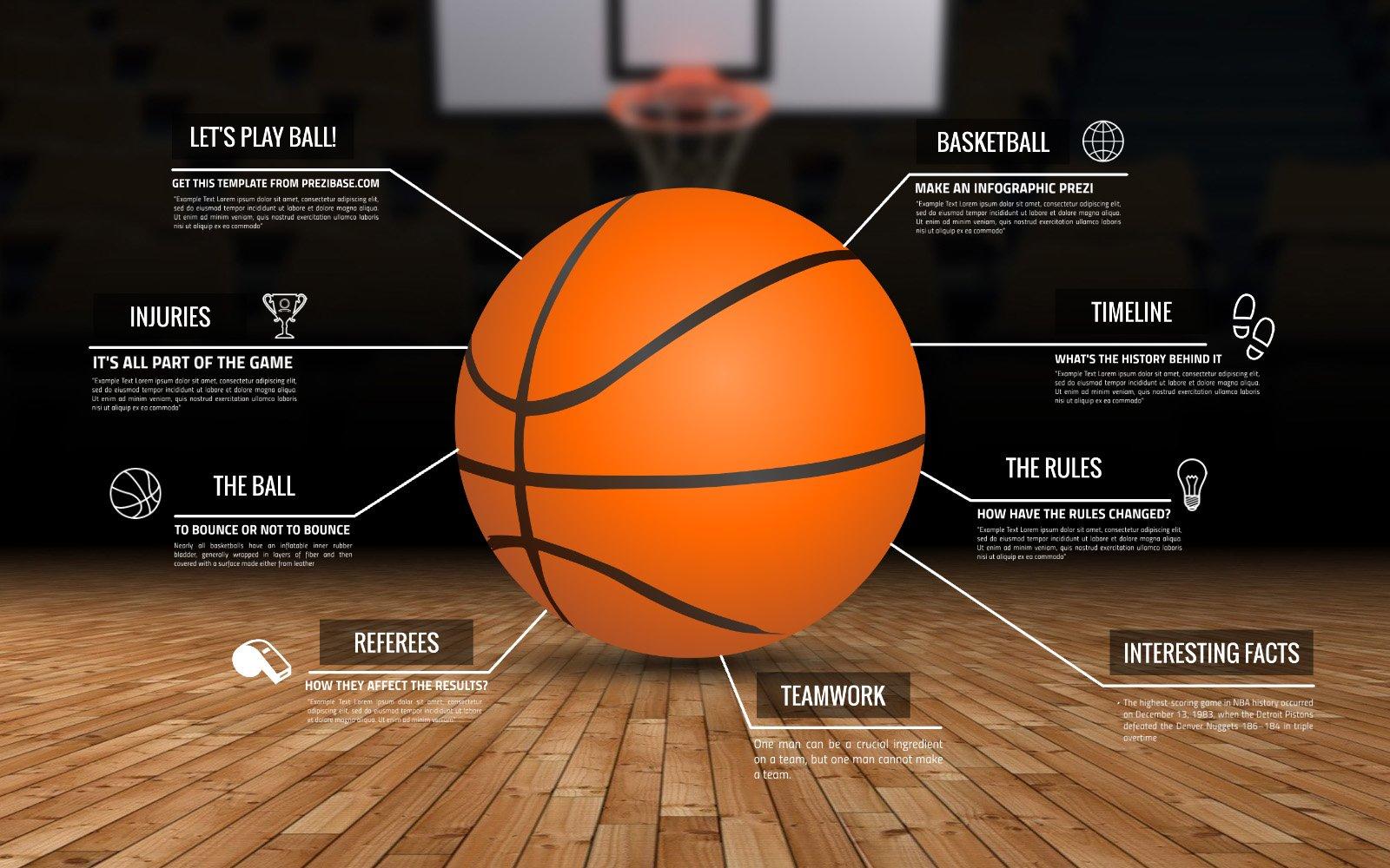 3D infographic basketball prezi template for presentations