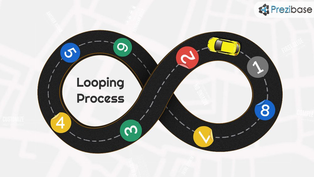 3D infinity road looping process prezi template for presentations