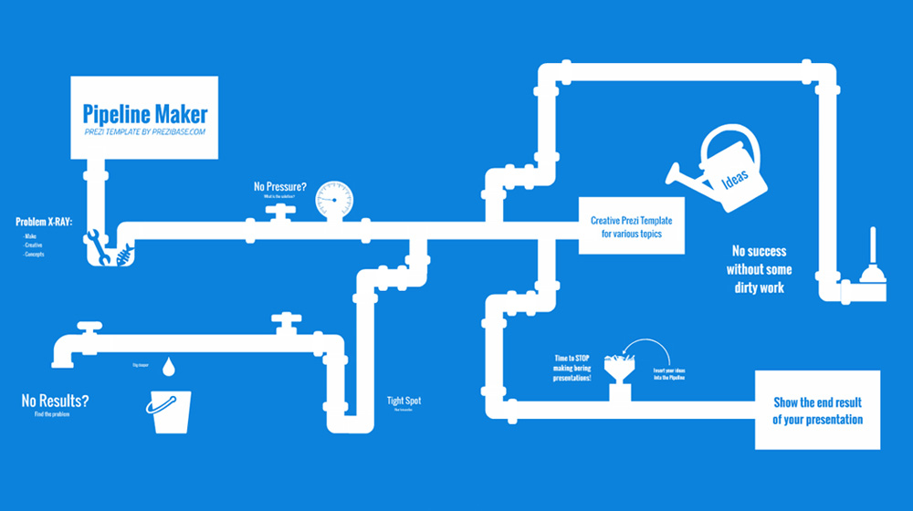 Creative water pipeline system maker Prezi presentation template for marketing or business