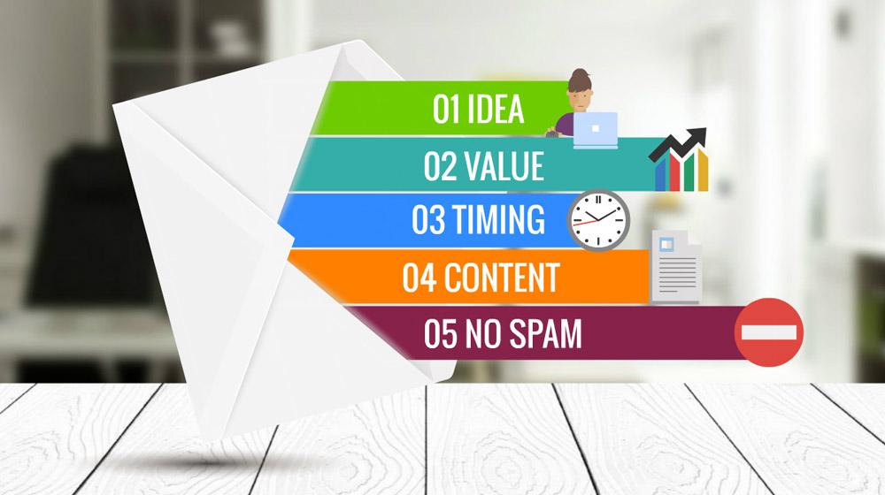 Email marketing 3D Prezi Template