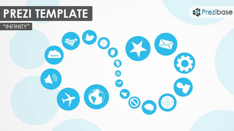 prezi template infinity loop cycle circle process