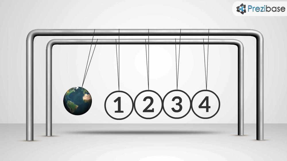 Pendulum effect global world causes prezi presentation template