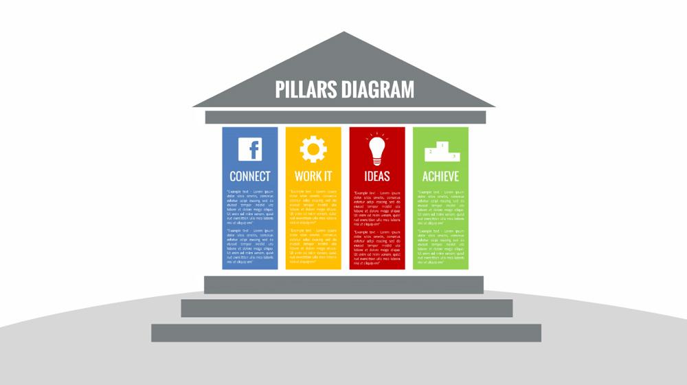 Pillars columns diagram prezi presentation template