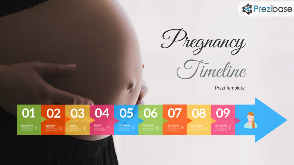 Pregnancy timeline prezi presentation template
