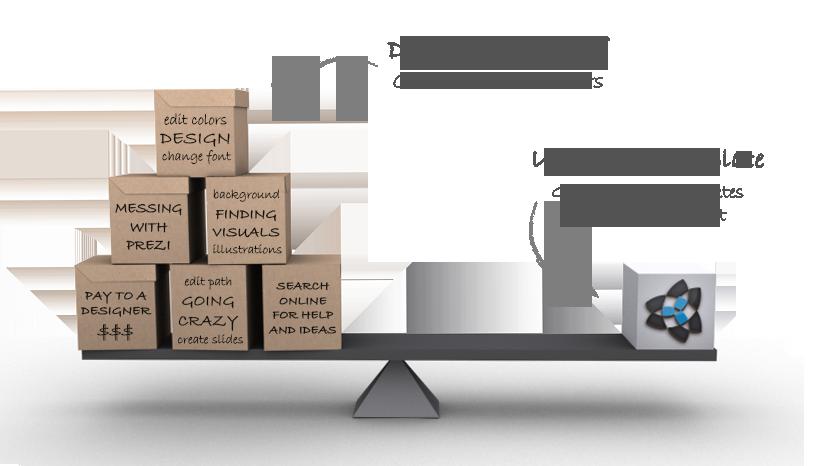 why-choose-prezibase-prezi-templates