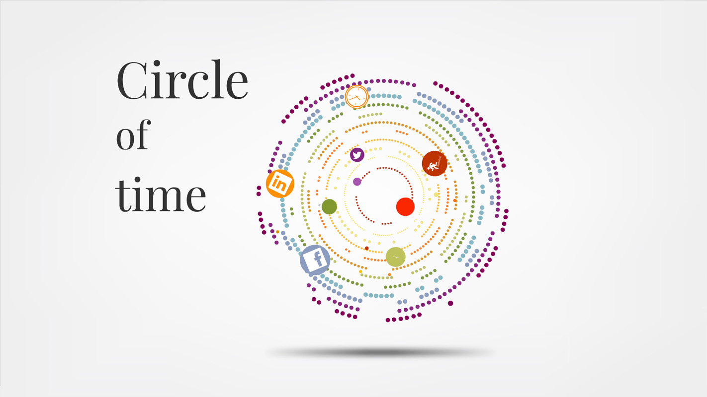 Circle of Time Prezi template