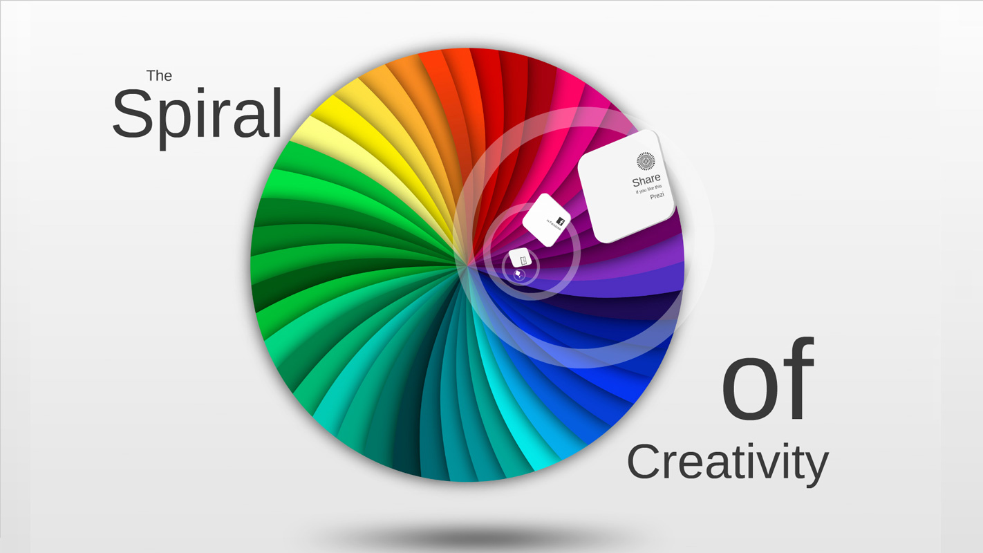 The Spiral of Creativity Prezi Template