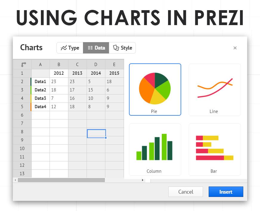 Using Charts in Prezi (Pie, Bar, Column & Line) | Prezibase