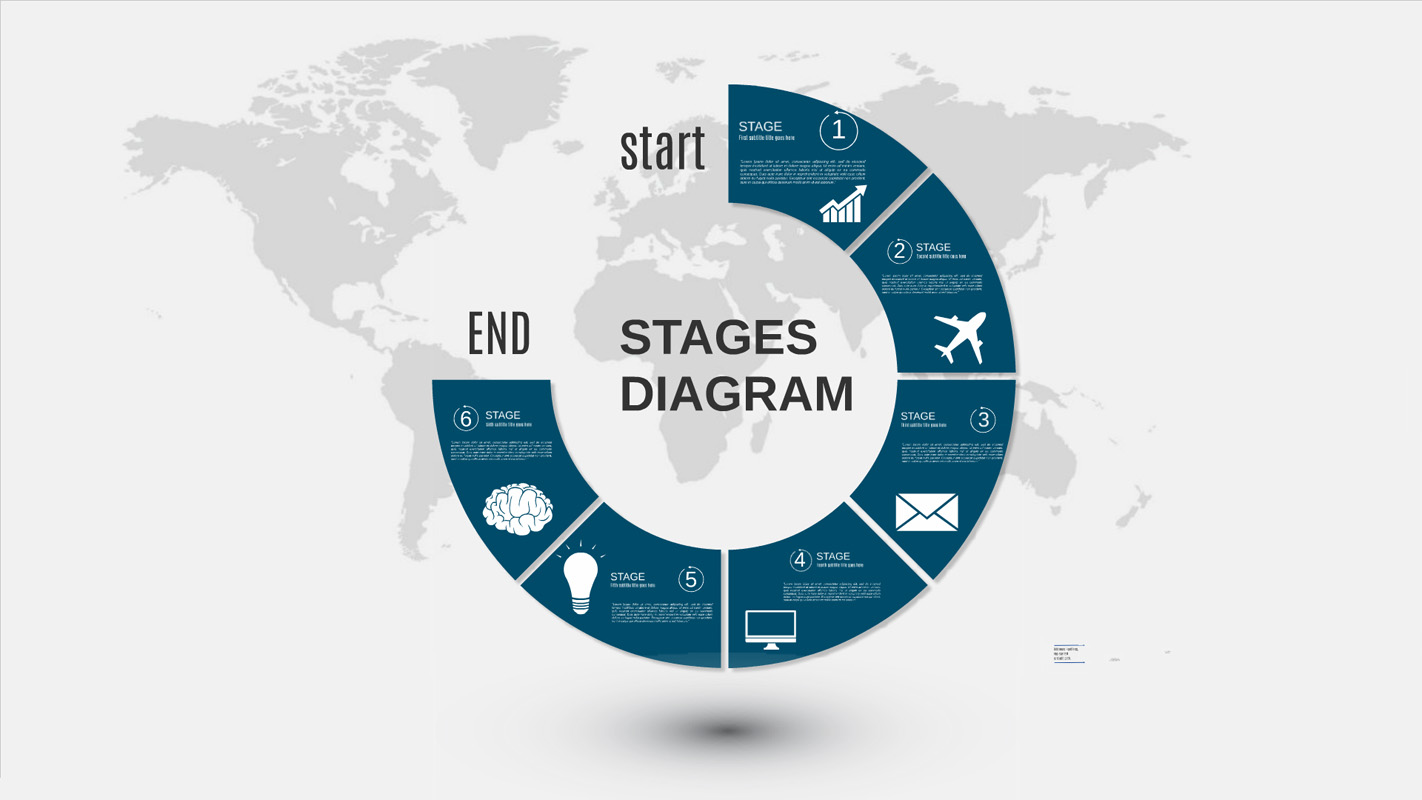 stages diagram prezi template