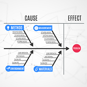 fishbone-ishikawa-cause-effect-problem-diagram-prezi-templates