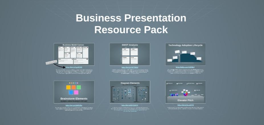 Business Plan - Prezi Presentation Template