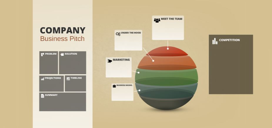 Free Business Analysis Prezi Template Prezibase