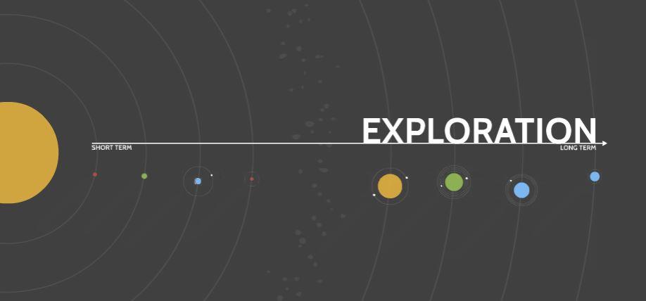 exploration free prezi presentation template | prezibase, Powerpoint templates