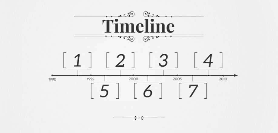 Timeline free prezi presentation template prezibase timeline numbers time month year free presentation template maxwellsz