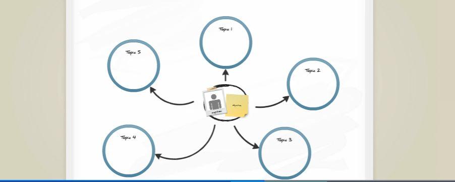 white board free prezi presentation template | prezibase, Powerpoint templates
