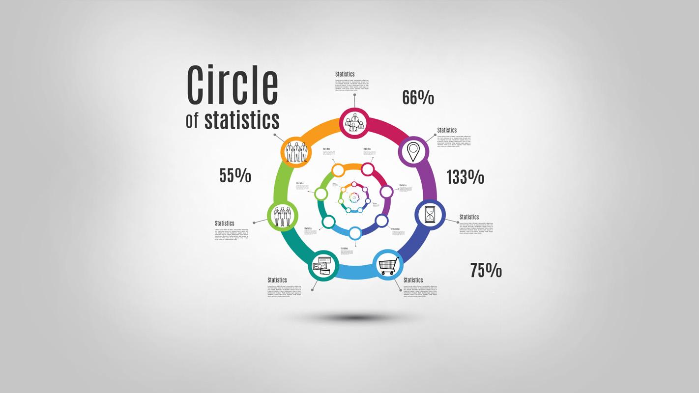 Circle of statistics Prezi template
