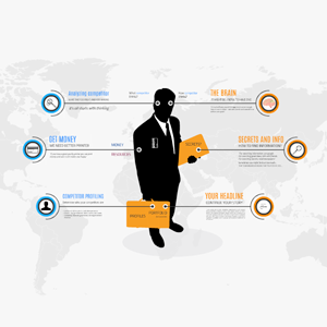 Competitor analysis Prezi template