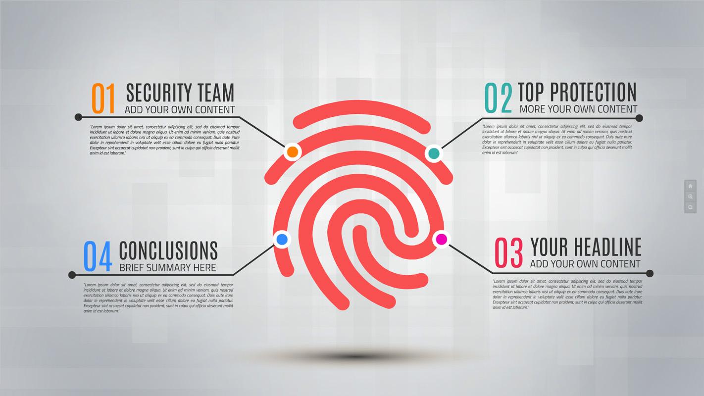 Digital fingerprint Prezi template