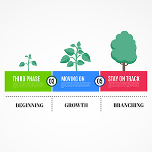 business-growth-timeline-plant-tree-root-to-results-growin-roadmap-prezi-template-thumb
