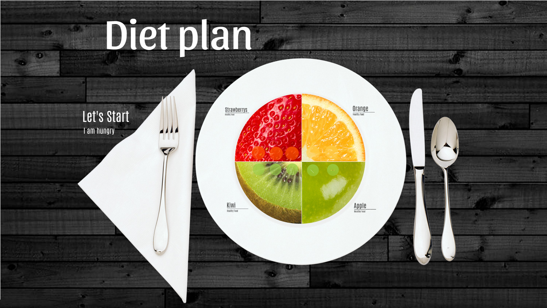Diet Plan - Prezi Template | Prezibase