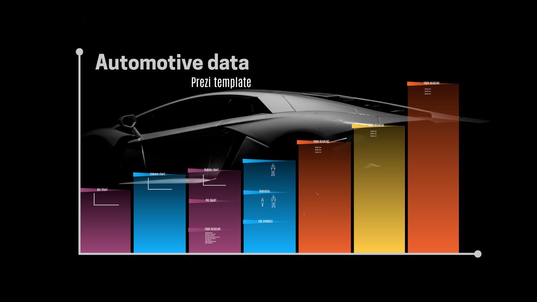 Automotive data Prezi template