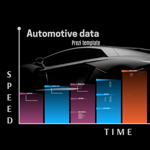 Automotive data Prezi template