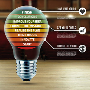 idea-stages-prezi-template